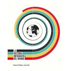 DESPERTA FERRO_ LA HISTORIA INFOGRAFICA DEL MUNDO